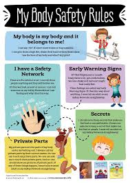 safety rules for kids safety for children personal safety for kids body safety for kids children correct child safety tips warning children calm casa kids