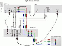 surround sound system wiring diagram   wiring diagram for home    digital cable vc rnew home theater wiring diagram detail ideas