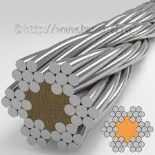 Канат стальной <b>DIN 3055</b> (аналог ГОСТ 3066-80, ГОСТ 3069-80 ...