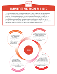 koutline organisation humanities and social sciences skills