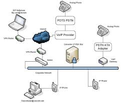 images of pstn network diagram   diagramspstn network diagram photo album diagrams