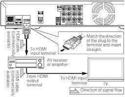 pioneer deh p5900ib wiring diagram wiring diagrams car stereo pioneer deh 1900mp wiring diagram home