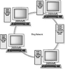 network topology   pc hardwareclick to view at full size