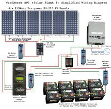 ➡ short description electrical engineering world is the Simple Solar Power System Diagram solar panel system solar power system diagram