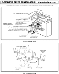 ezgo pds wiring diagram ezgo wiring diagrams online