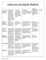 ideas about essay examples on pinterest  how to write essay  these materials will help you implement a literary analysis essay with your students in the