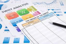 benefits of swot analysis