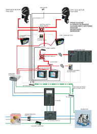 lund boat wiring diagram lund wiring diagrams wiring diagram 2 700 lund boat
