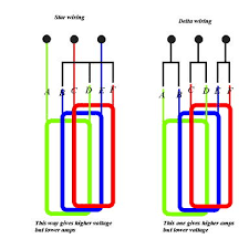 wiring panel phase synchronous motor wiring diagramcircuit schematic phase wiring on correct wiring for three phase by helmuth