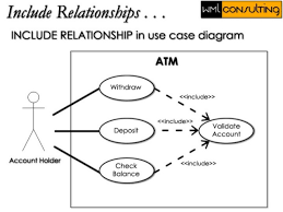 "uml use case  amp  class diagrams  college     include relalianxbàx      ""ml include relationship in use case diagram"