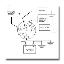 boat ignition key wiring diagram boat wiring diagrams ignition diagram boat ignition key wiring diagram ignition diagram