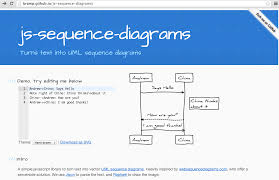 Draw Block Diagram Online Writing Diagrams Boxes And Arrows Ouseful The Blog