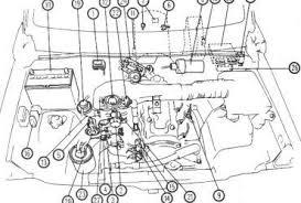 1995 geo tracker wiring diagram 1995 image wiring 2000 jeep grand cherokee limited wiring diagram wiring diagrams on 1995 geo tracker wiring diagram