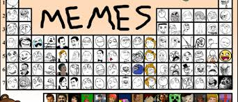 Periodic-table-of-Memes-650x280.png via Relatably.com