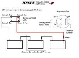 minn kota wiring diagram wirdig plug wiring diagram additionally 240 volt 3 phase plug wiring diagram