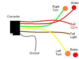 wiring diagram for 5 wire trailer plug the wiring diagram 5 wire to 4 wire trailer harness nodasystech wiring diagram