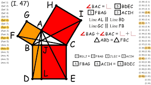 i pythagorean theorem euclid s proof i 47 pythagorean theorem euclid s proof