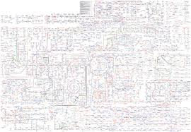 biochemistry biochemical pathways pathwayz see the full size version here