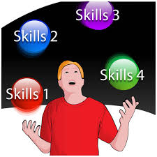 what is a very important skill a person should learn essay skills middot getacoder blog