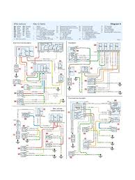 peugeot ignition wiring diagram peugeot image peugeot 206 electrical wiring diagram peugeot wiring diagrams on peugeot 307 ignition wiring diagram