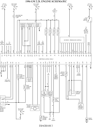 1995 chevrolet s10 wiring diagram wiring diagram and schematic 1997 chevrolet s10 sonoma wiring diagram and electrical system