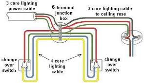 two way wiring diagram for light switch two image two way light switch wiring diagram uk the wiring on two way wiring diagram for light