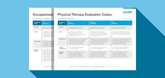 common questions from our new pt and ot evaluation codes webinar pt and ot evaluation codes cheat sheet