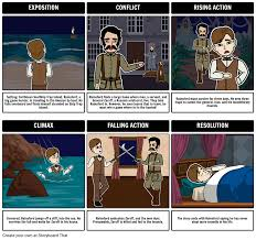 the most dangerous game summary storyboard lesson plans