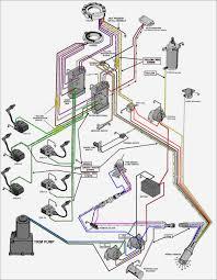 volvo alarm wiring diagram on volvo images free download wiring Volvo 850 Wiring Diagram volvo alarm wiring diagram 6 volvo 850 wiring diagram volvo 740 1991 ignition system volvo 850 wiring diagram 1996