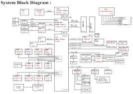 fujitsu siemens esprimo mobile m  m d  schematic circuit diagramfujitsu siemens esprimo mobile m block diagram