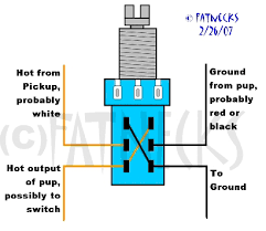 wiring pickups in phase wiring diagram changing stock neck pickup out of phase in middle switch position