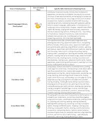 reaching roses the crystal teaching method specific skills reaching roses page 1