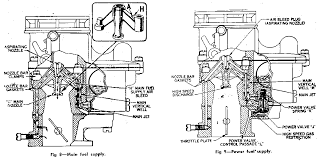 watch more like flathead engine exploded diagrams ford flathead v8 distributor diagram also flathead ford engine diagram
