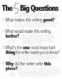 Writing A Book Review Ks  How to write a book review