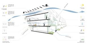 architecture design diagram and archite   selfieword com    architecture design diagram and architecture photography  diagram