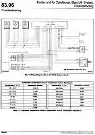 freightliner columbia wiring schematic images silverado freightliner columbia wiring schematic how to troubleshoot a c problems in freightliner trucks