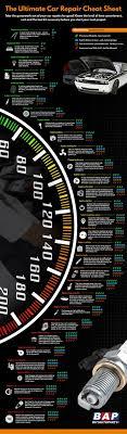 17 best ideas about auto mechanic car repair auto infographic