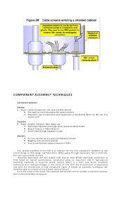 emc design and interconnection techniques component assembly techniques component selection resistor types carbon composition film type and wire wound film type has more inductance that carbon