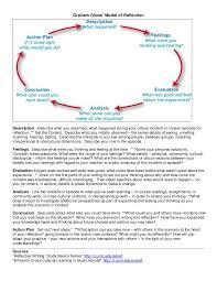 gibbs reflective cycle example essay nursing home   homework for yougibbs reflective cycle example essay nursing home   image