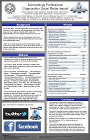 dermatology professional organization social media impact dermatology professional organization social media impact