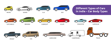 Different Types of <b>Cars</b> in <b>India</b> - <b>Car</b> Body Types