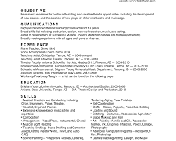nurse resume qualification summary resume builder nurse resume qualification summary resume tips for nurses monster resume cv enchanting med surg nursing