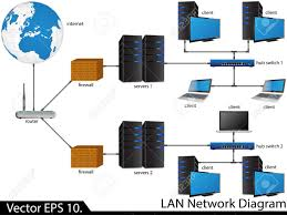 lan network diagram photo album   diagrams   lan network diagram illustrator for business and technology concept stock vector