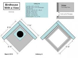 Birdhouse Ideas  Different DIY Birdhouse Plans and Nesting Box    Birdhouse   a View Plans