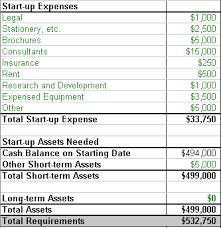 Start up Expense Chart Bplans Blog
