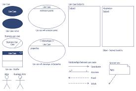 design elements   uml use case diagrams   design elements   bank    uml use case diagram symbols