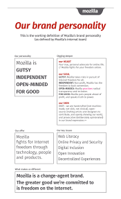 branding archives mozilla open design our brand personality