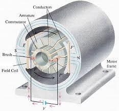 ac motor wiring diagrams wirdig series motor diagrams related keywords amp suggestions dc series motor