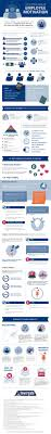modern staff motivation an infographic million for work employee motivation infographic