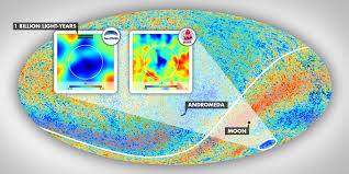 Resultado de imagem para imagens do big beng frio ou quente?